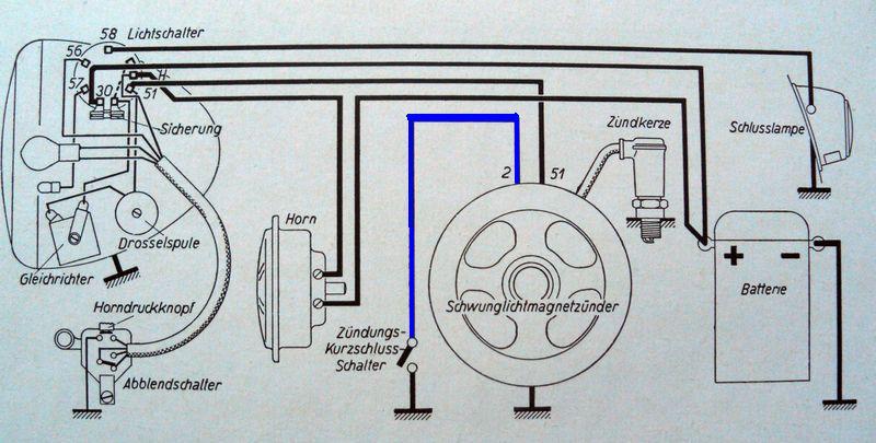 powerdynamo installationsanleitung f r ratier. Black Bedroom Furniture Sets. Home Design Ideas