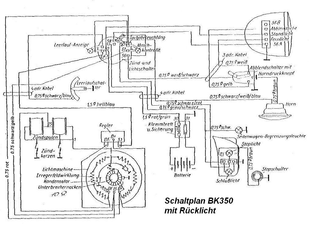 Powerdynamo, Installationsanleitung für IFA/MZ BK 350