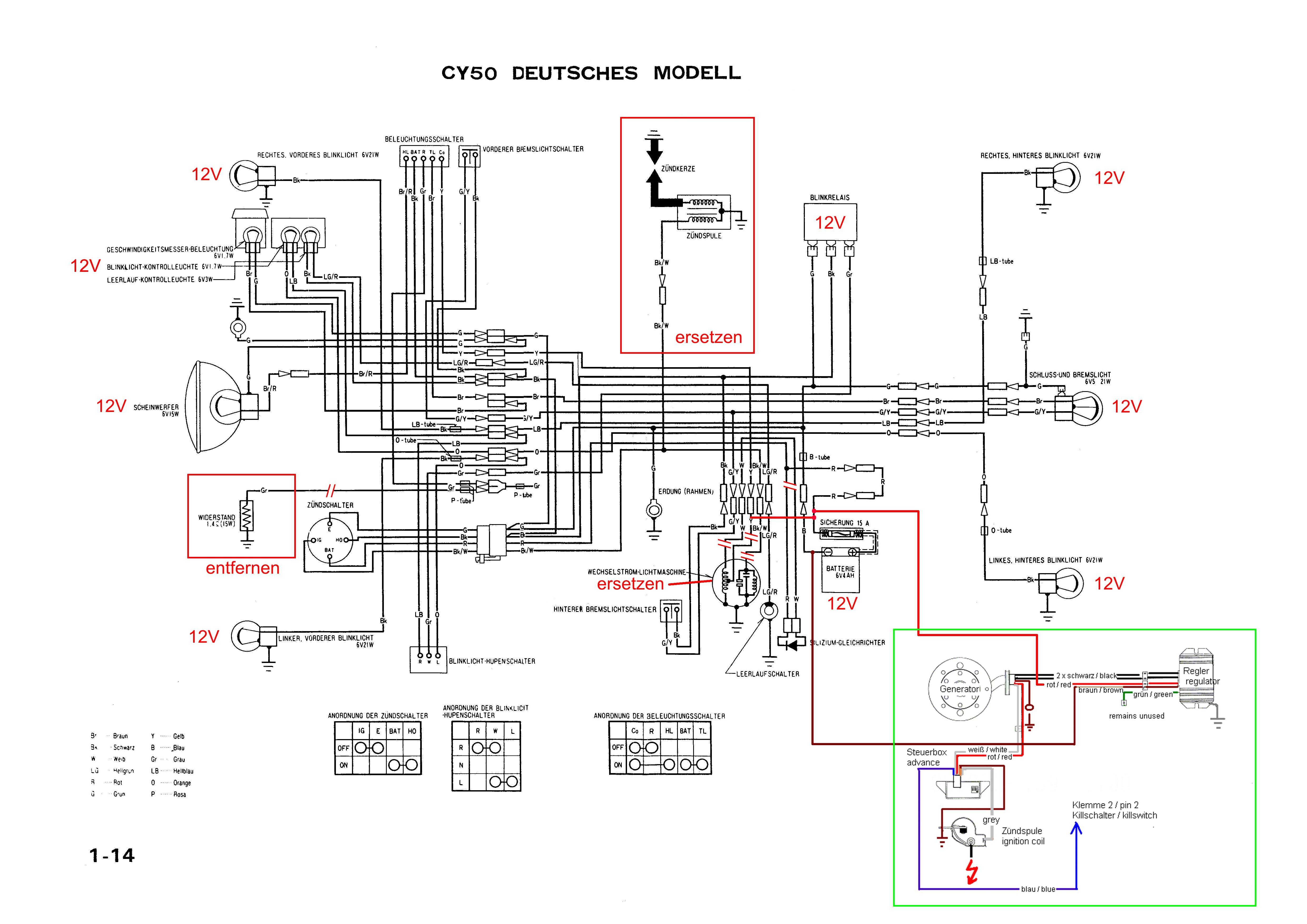 Powerdynamo für Honda CY/CB/XR 80/100 mit Zündverstellung