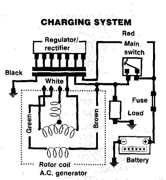 Powerdynamo Assembly Instruction For Yamaha Xs 650  Only