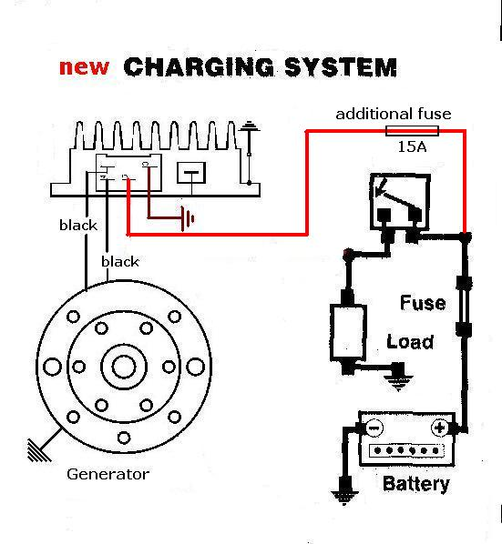 [DIAGRAM_5LK]  Powerdynamo assembly instruction for Yamaha XS 650 (only dynamo) | Charging System On A Motorcycle Wiring Diagram |  | www.powerdynamo.biz