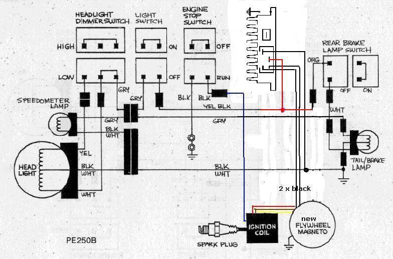 Powerdynamo für Suzuki PE 250