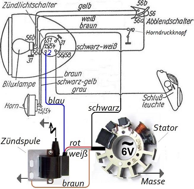 Powerdynamo Zündanlage mit integrierter Lichtleistung 6V/18W für ...
