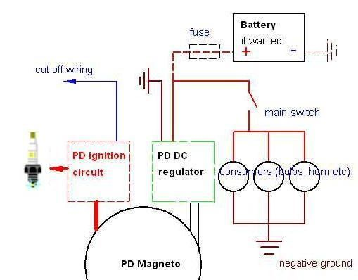 basics powerdynamo, integration of pd system into existing grid motorcycle magneto wiring diagram at nearapp.co
